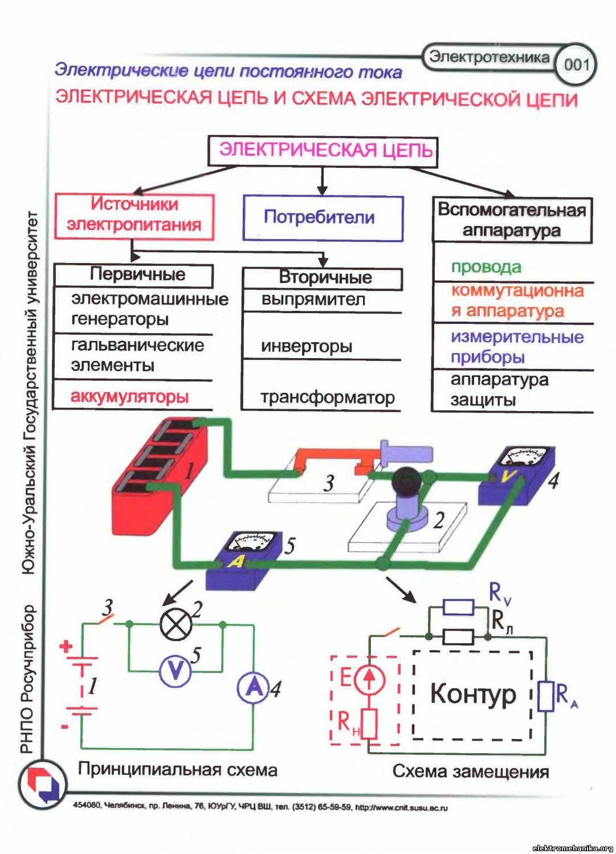 Принципиальная схема трехфазной электрической цепи
