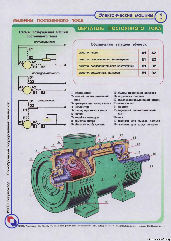 Как на схеме обозначается двигатель постоянного тока