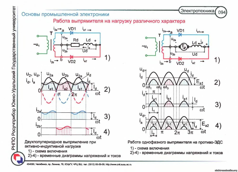 Выпрямители - Элементная база и схемотехника устройств силовой электроники Мостовая схема выпрямления характеристики