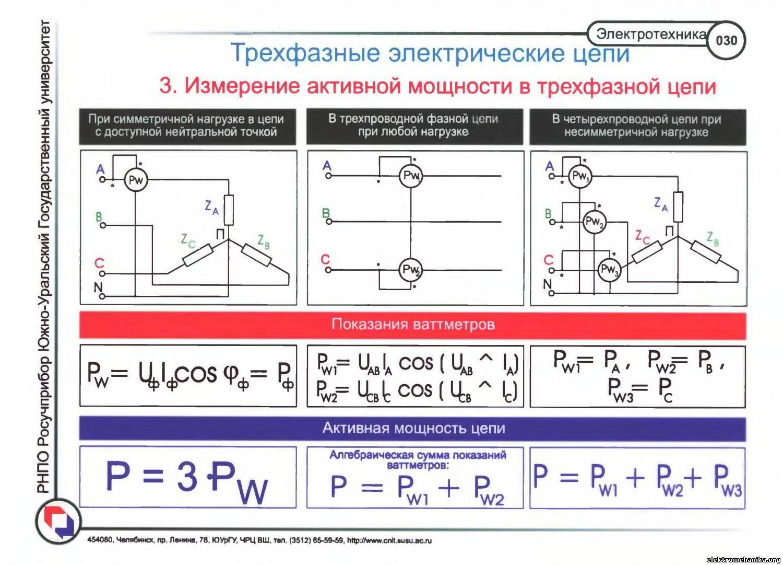 Схемы измерения мощности в цепях постоянного тока