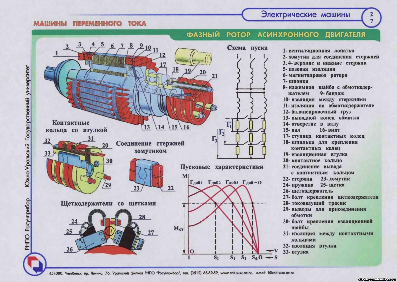 Структурная схема двигателем постоянного тока5