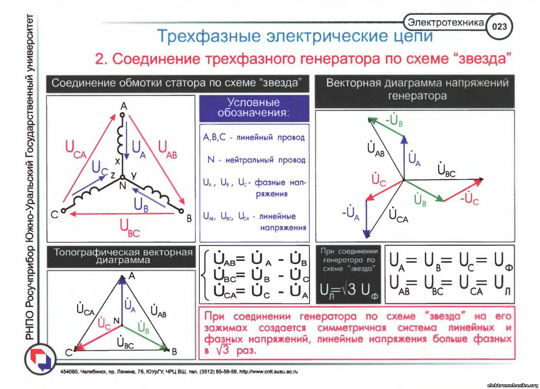 Соединение в разомкнутый треугольник схема