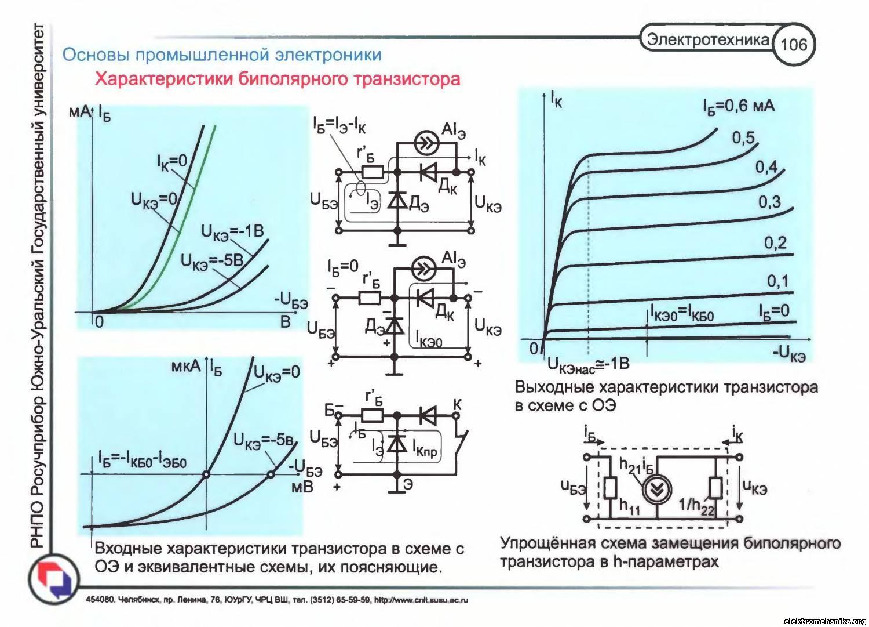Параметры и схемы замещения линий электропередачи с