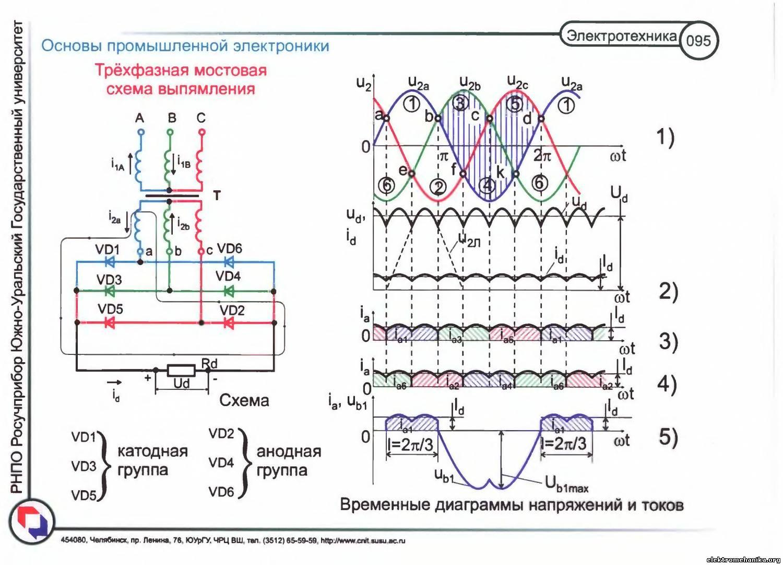 Схемы преобразователей с одной обмоткой трансформатора