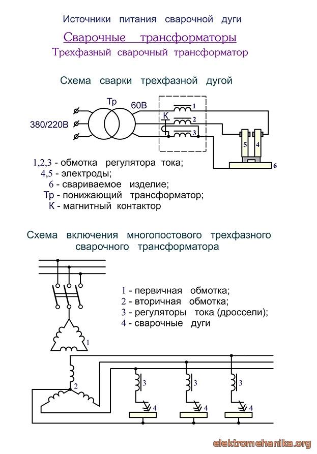 Трансформатор трехфазный своими руками