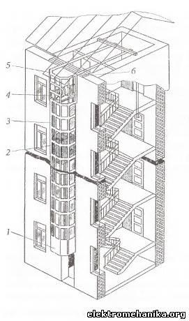 4 — секция машинного помещения