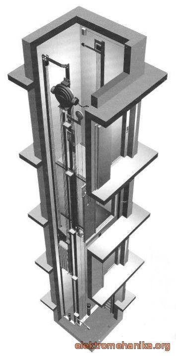 Рис.7.1.2.3 Лифт с лебедкой